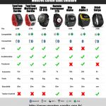 comparatif montre running